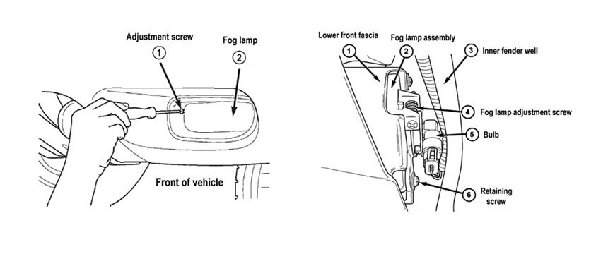 lumen fog lights installation and adjustment Ignition Module Diagram adjust the fog lights so they are facing straight forward and the top of the beam is about 4 inches lower than that mark you made on the wall
