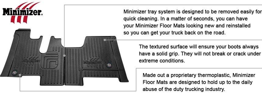 unique mats trans equipment manual wmanual w minimizer floor kenworth product truck