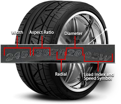 How To Measure Tire Size Ibovnathandedecker