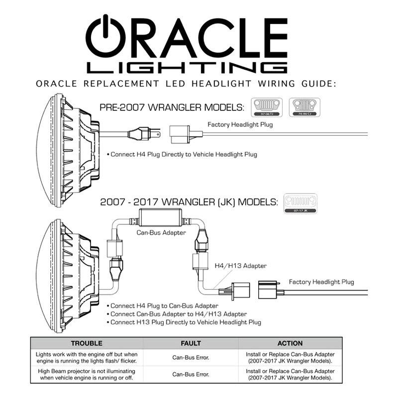 Oracle Lighting Volkswagen Cabriolet 1985 7 Round Chrome