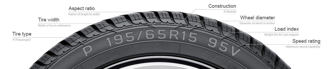 Tires Sizes Chart Carid Com