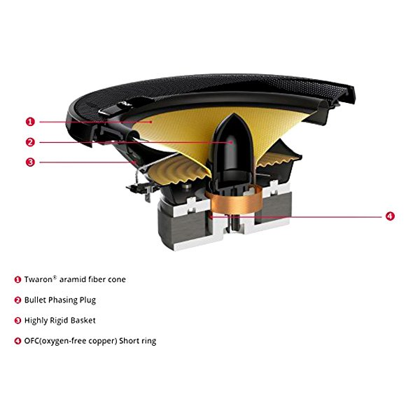 pioneer 6 5 speakers. speakerspioneer® - 6-3/4\ pioneer 6 5 speakers