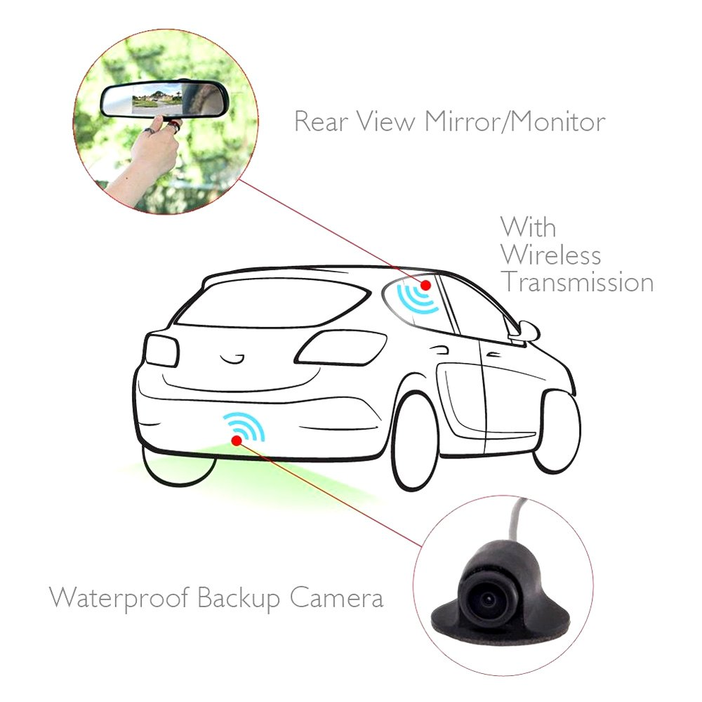 Wireless Rear View Camera Wiring Diagram : Pyle rear view camera wiring diagram