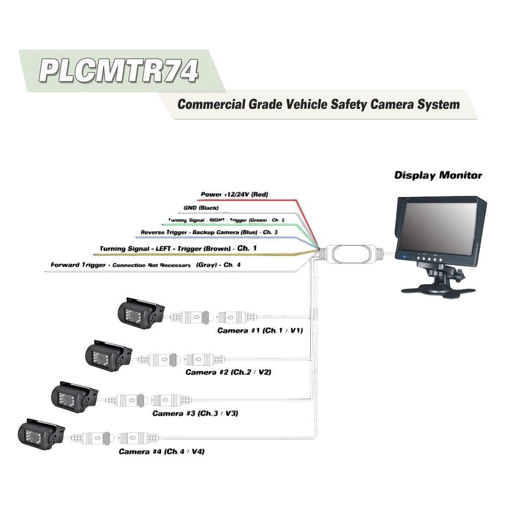pyle rear view camera wiring diagram: pyle� - rear view system with 7  monitorrh