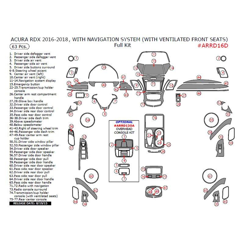 Acura RDX 2016 Full Dash Kit