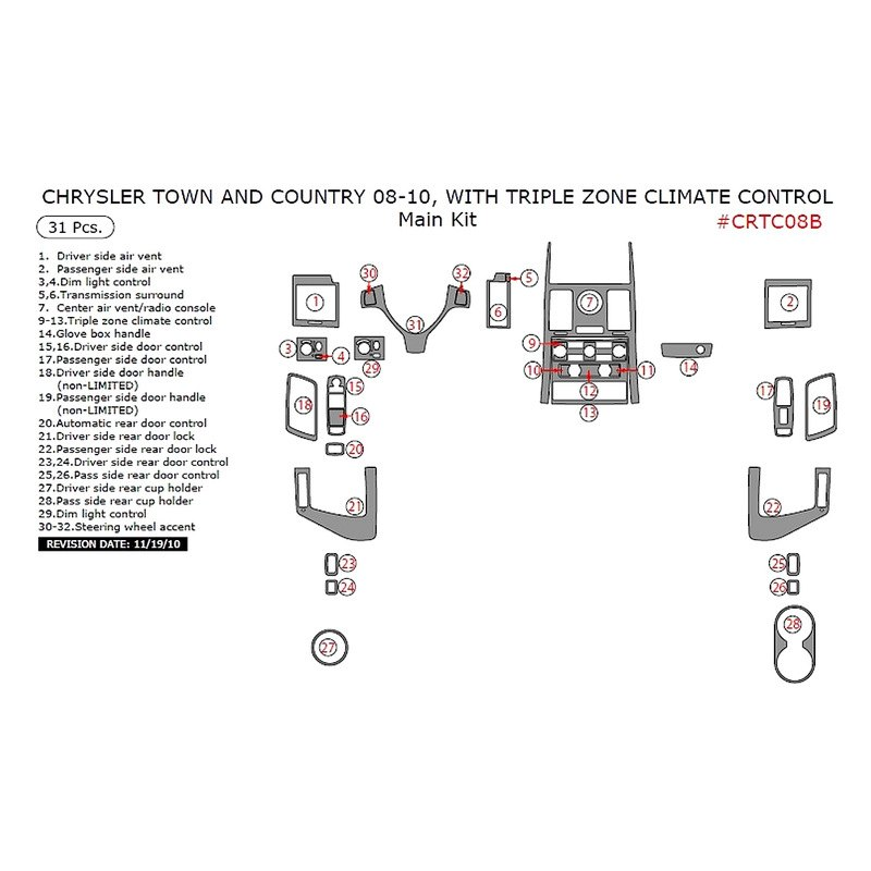 Chrysler Town And Country 2008 Main Dash Kit