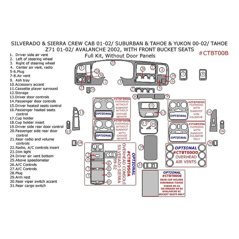 Remin®   Full Dash Kit (31 Pcs)