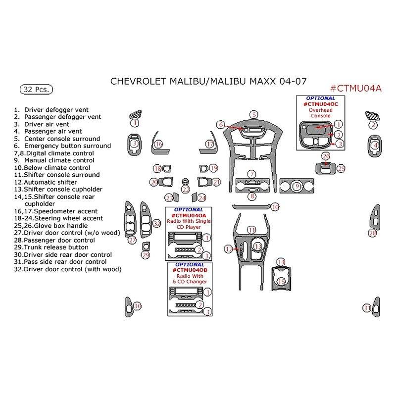 Chevy Malibu 2005 Main Dash Kit