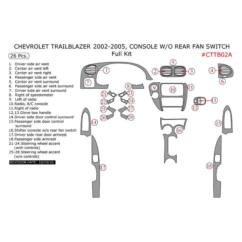 Remin Chevy Trailblazer 2005 Full Dash Kit