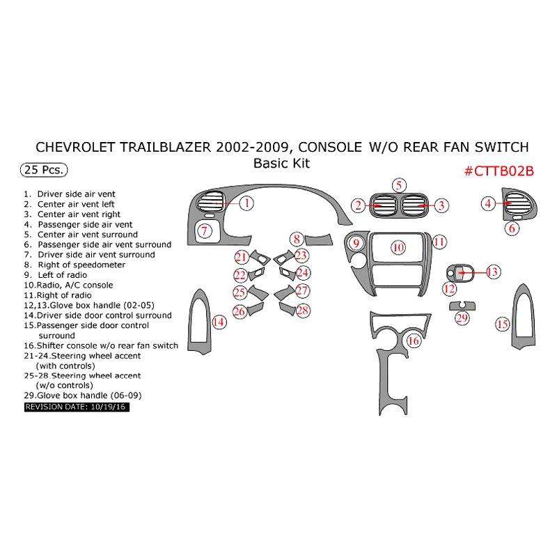 remin® - chevy trailblazer 2002 basic dash kit 2004 trailblazer ke diagram wiring schematic #4