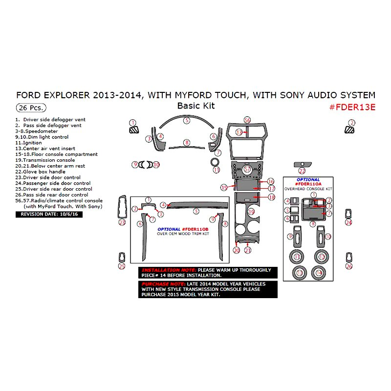 Remin Ford Explorer 2013 Basic Dash Kit