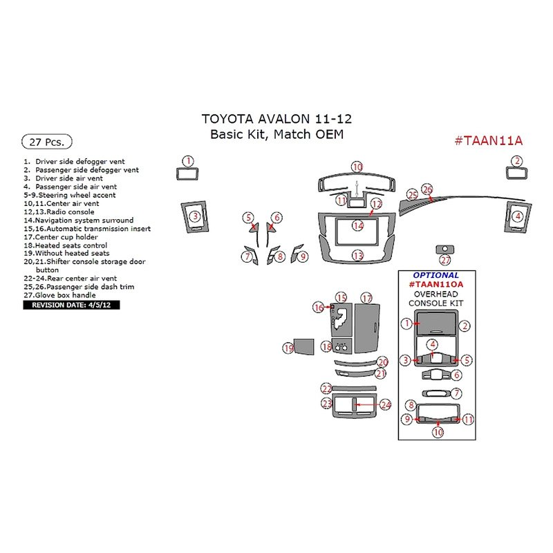 Toyota avalon icons kit / Naga coin valuation guidelines 2018