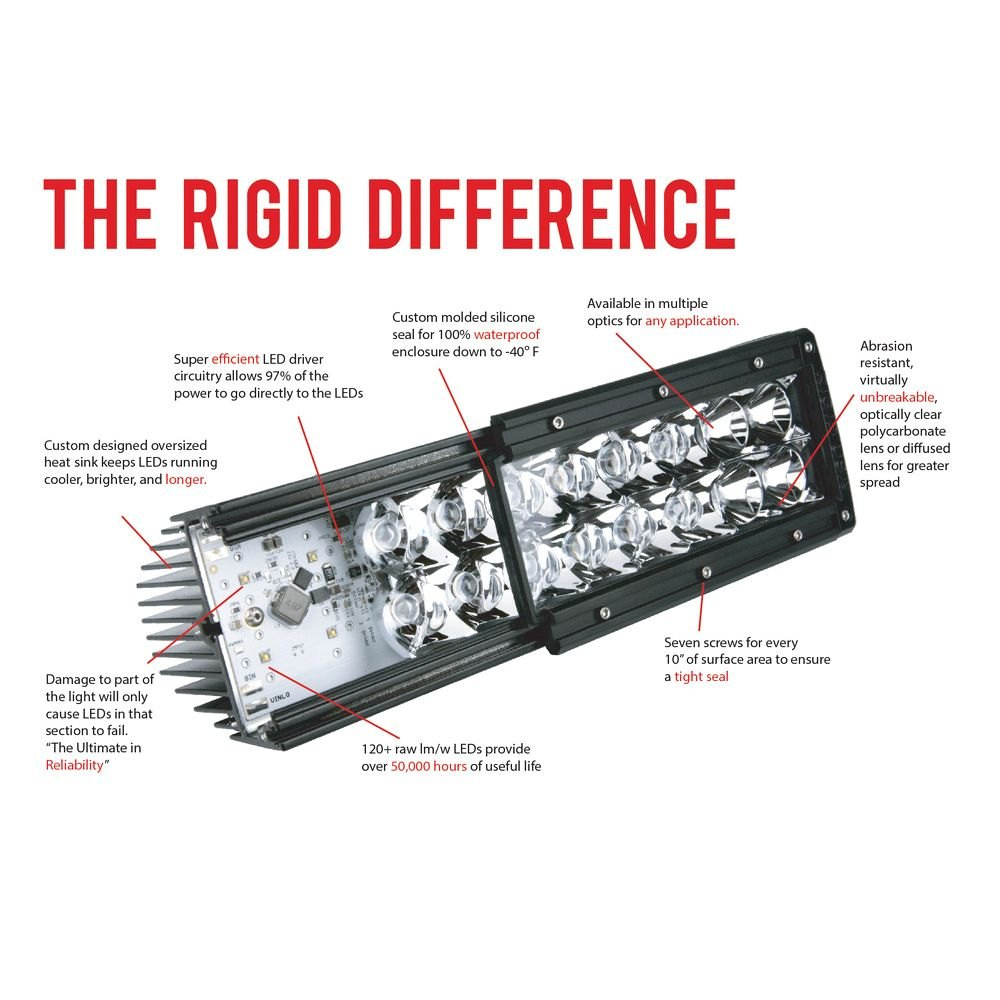 Rigid Industries D Series 3 158w Led Lights Light Bar Wiring Diagram The Difference