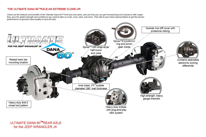 ultimate dana 60 rear axle assembly