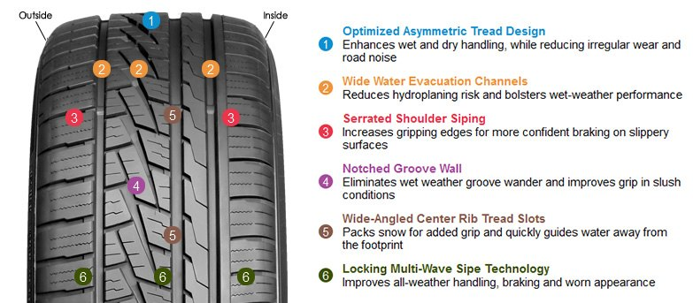 tire ratings v w h 2017 2018 2019 ford price release date reviews. Black Bedroom Furniture Sets. Home Design Ideas