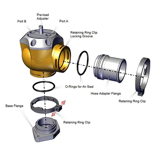 engineering synchronic diverter valve kit for replacement tial bov direct