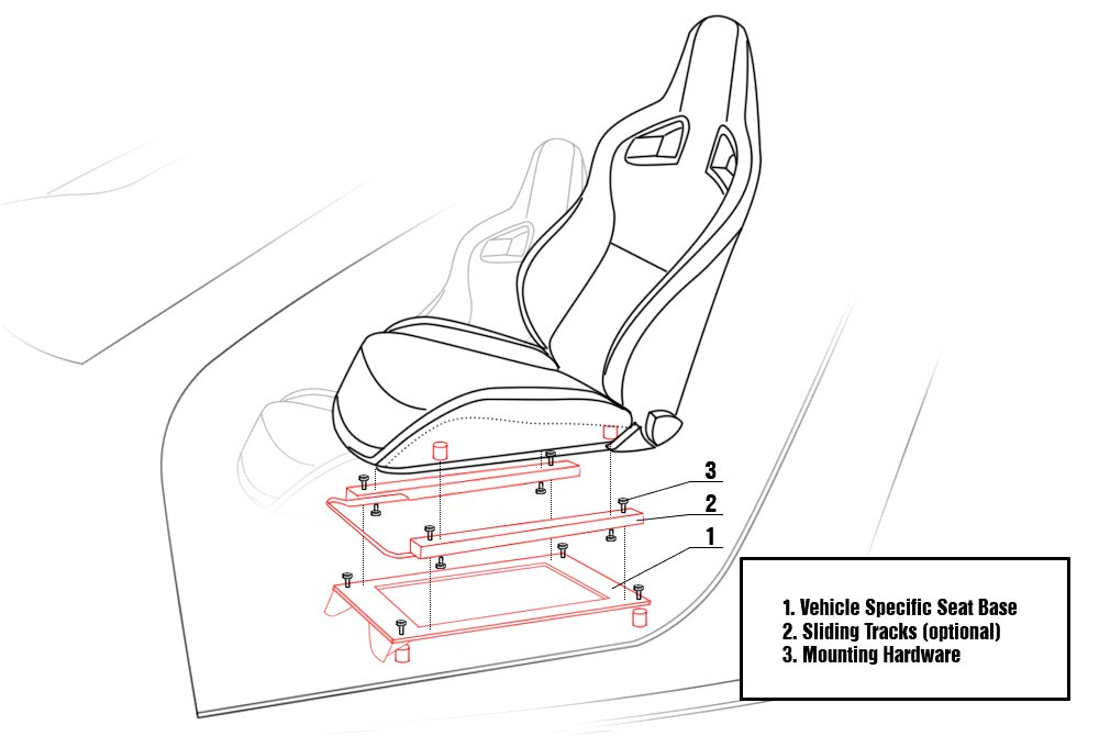 Takata Racing - Bottom Mount Seat Installation Instructions