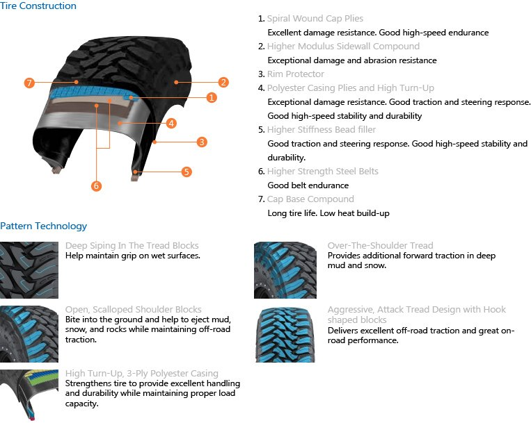 toyo tires features