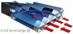 Volant Donaldson PowerCore Flow