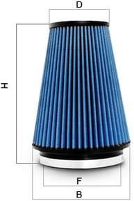 Volant Pro 5 Air Filter Dimensions