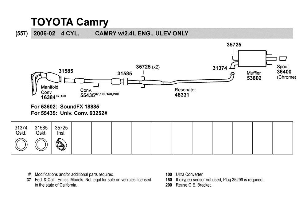 toyota camry 2003 отзывы