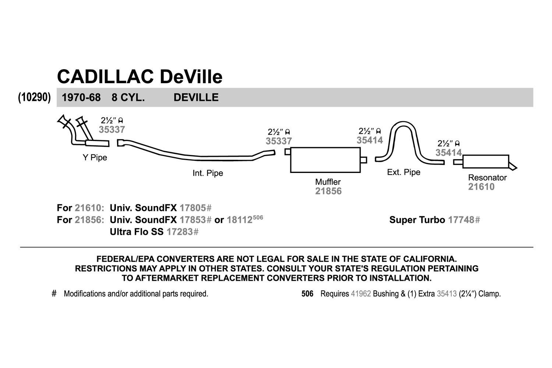 1971 cadillac deville wiring diagram wiring diagram fuse box u2022 rh friendsoffido co