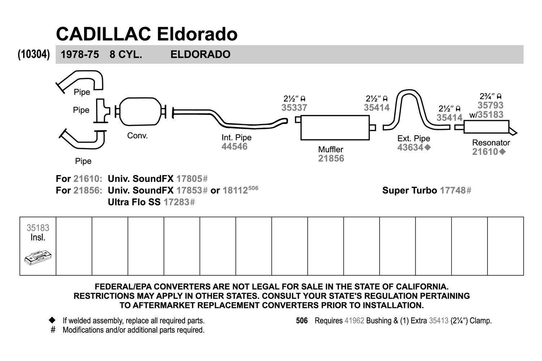 wiring diagram besides 96 cadillac eldorado wiring diagram on h3 rh inboxme co