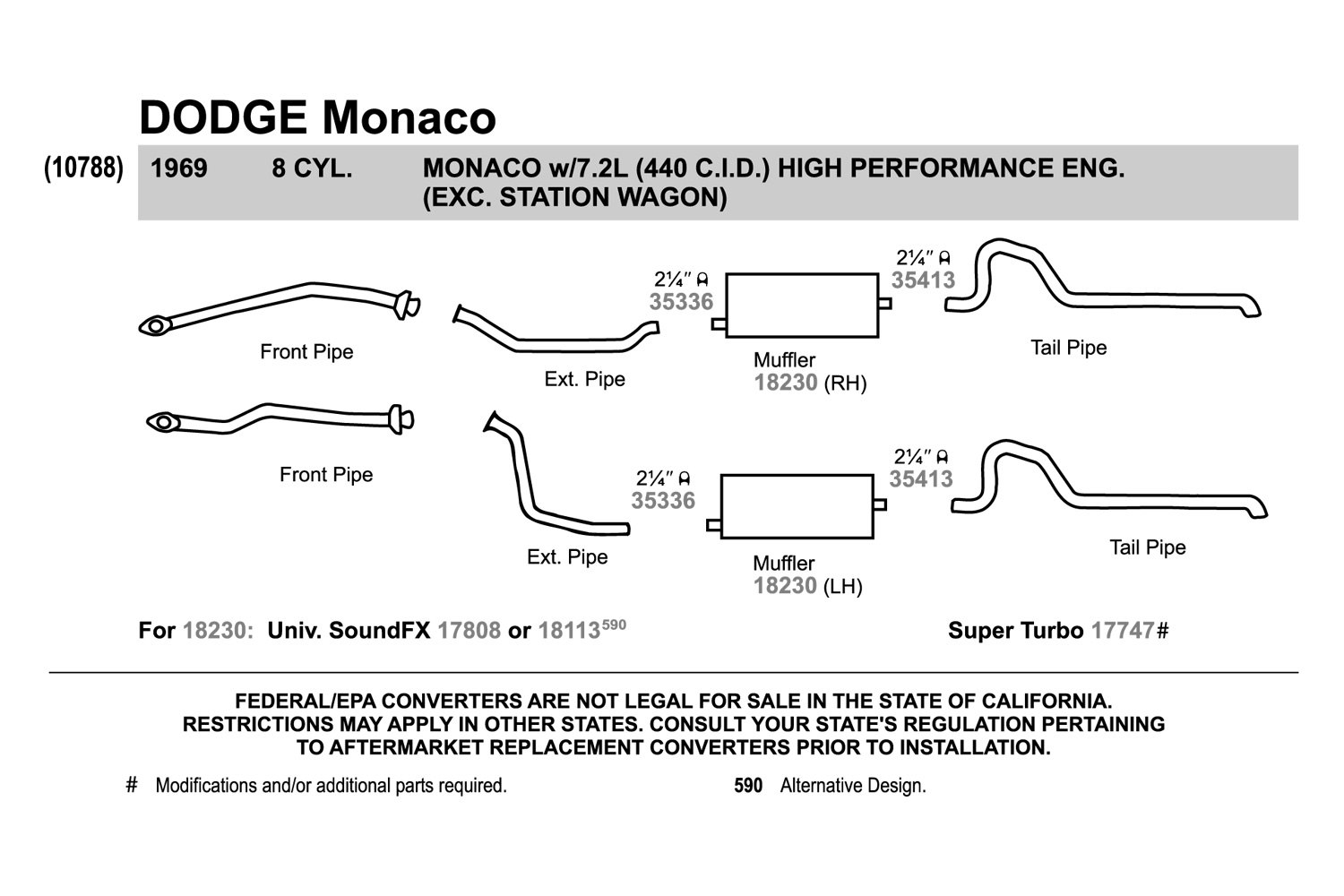 1994 Ford Thunderbird Wiring Schematic Library Diagram 1968 D100 Data Diagrams U2022 1966