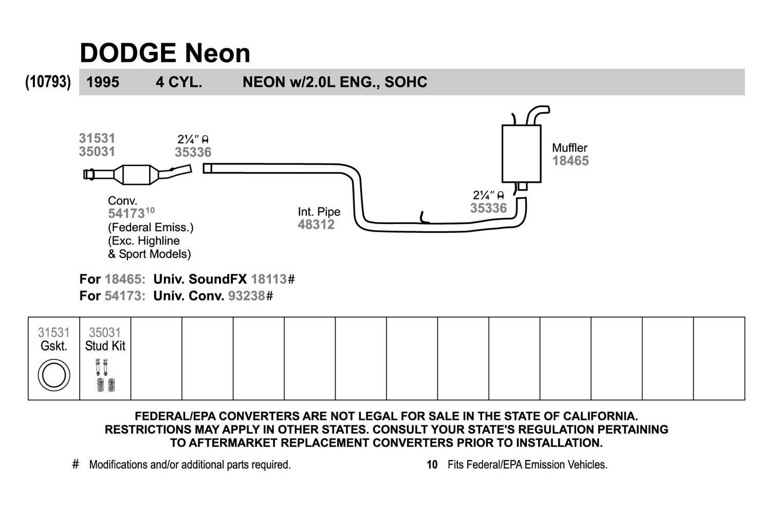 Dodge Neon Sxt Fuse Box Wiring Library 2005 Schematic Example Electrical Diagram U2022 Rh Tushtoys Com