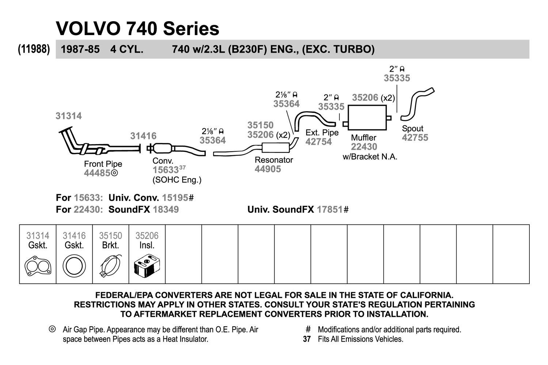 Catalytic Converter-EPA Standard Direct Fit Converter Walker 15633