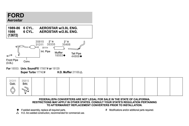 walker® 18129 soundfx™ aluminized steel round exhaust muffler 1983 ford aerostar replacement exhaust kit scheme