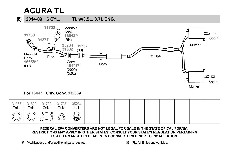 Walker 35284 Exhaust Insulator