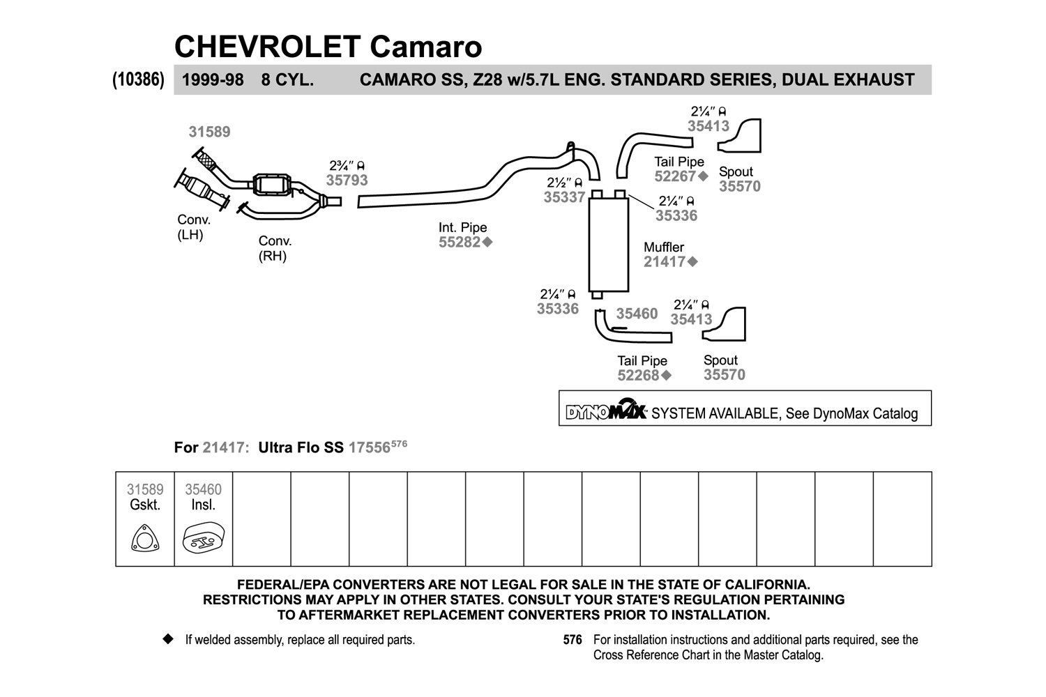 For Chevy Camaro 93-02 Exhaust Tip Steel Driver Side Camaro Style Rectangular