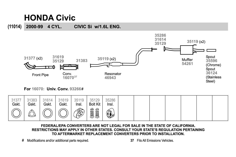20 Pieces Low Profile 25MHZ 25.000MHZ Quartz Crystal Oscillator HC-49S