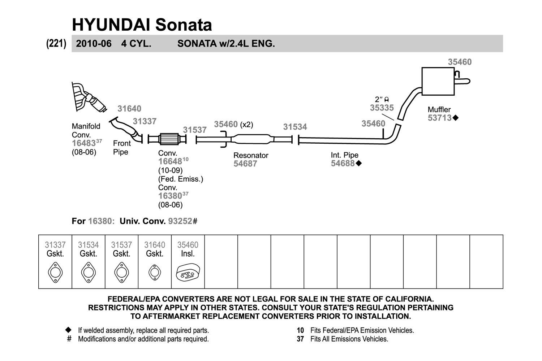 2011 Hyundai Sonata Audio Fuse Box Schematics Wiring Diagrams 2006 Parts Diagram U2022 For Free 2005 2001