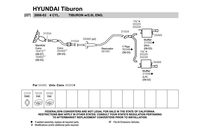 2001 Hyundai Tiburon Cooling System Diagram Trusted Wiring 06 Exhaust Diy Enthusiasts Diagrams U2022 Blue Book