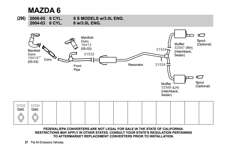 mazda 6 exhaust system diagram trusted wiring diagram u2022 rh soulmatestyle co 1993 Mazda MPV 1996 Mazda MPV