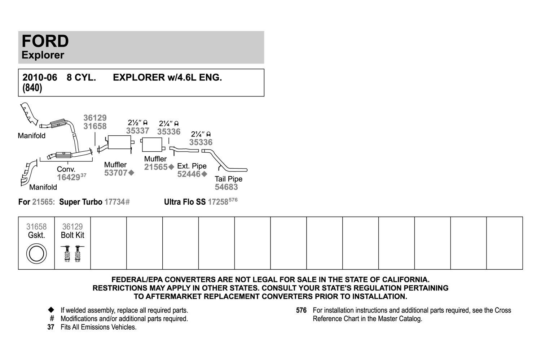 2002 e150 radio wiring diagram f450 wiring diagram wiring