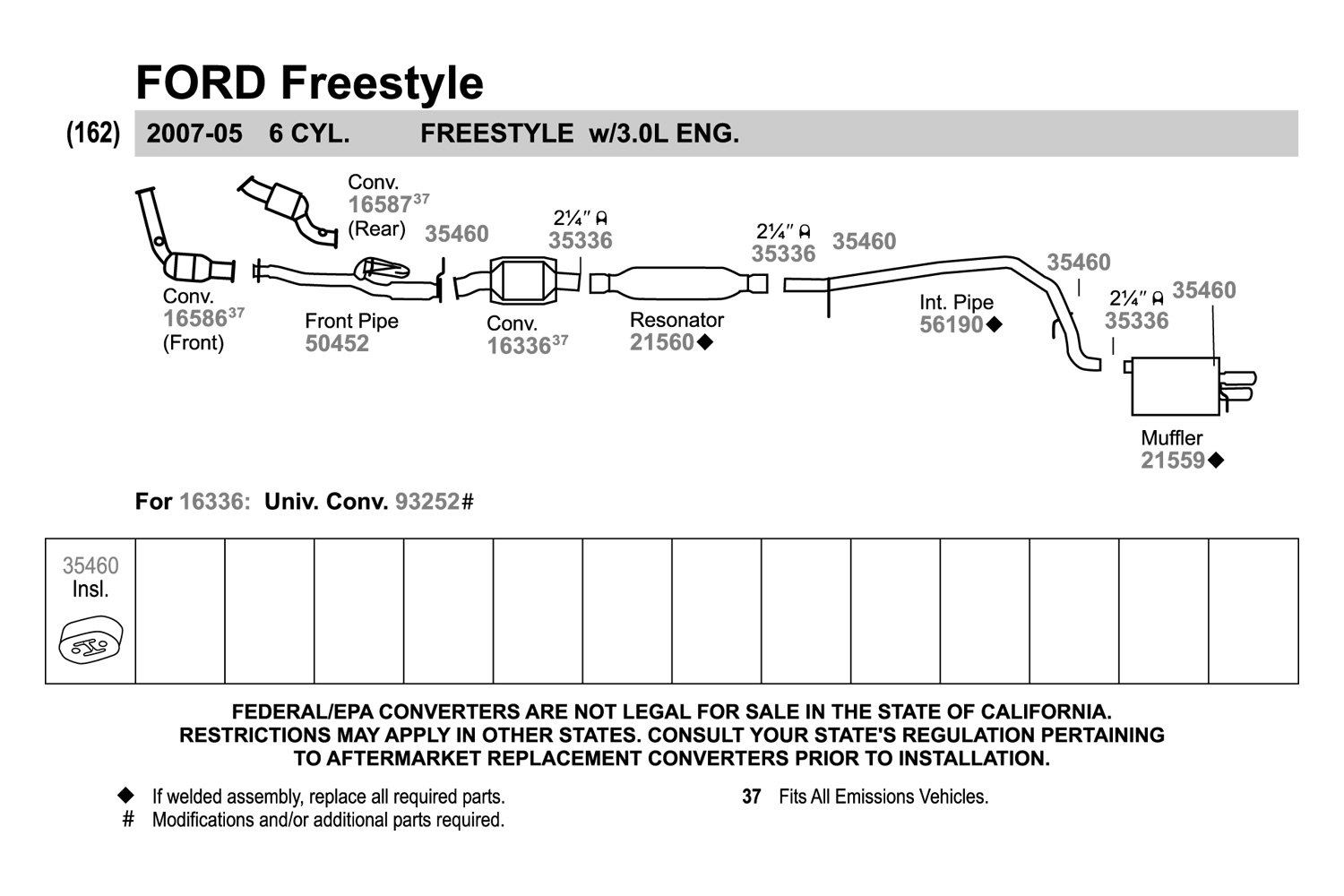 Ford Freestyle 2005