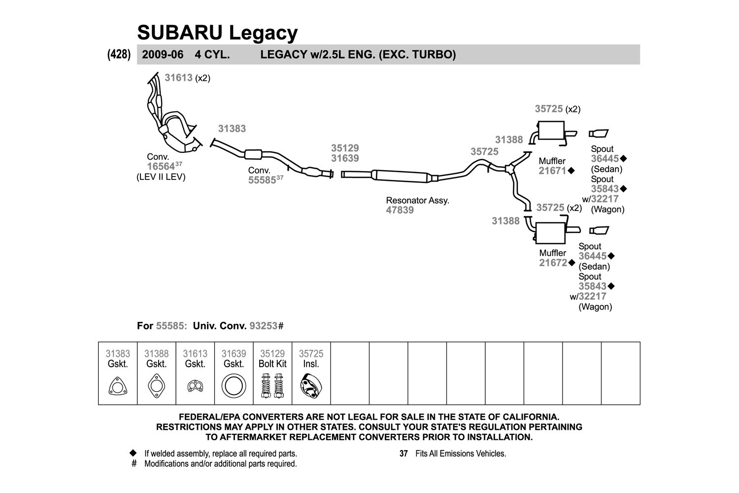 Subaru Legacy Exhaust System Diagram Basic Guide Wiring Diagram \u2022 Subaru  Tribeca Engine Diagram 2002 Subaru Legacy Exhaust Diagram