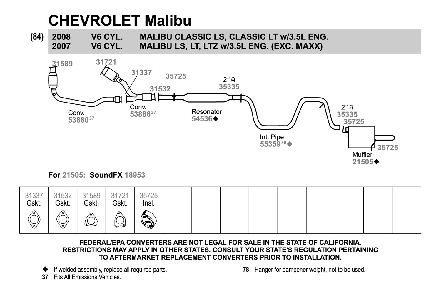2004 chevy malibu fuse box location