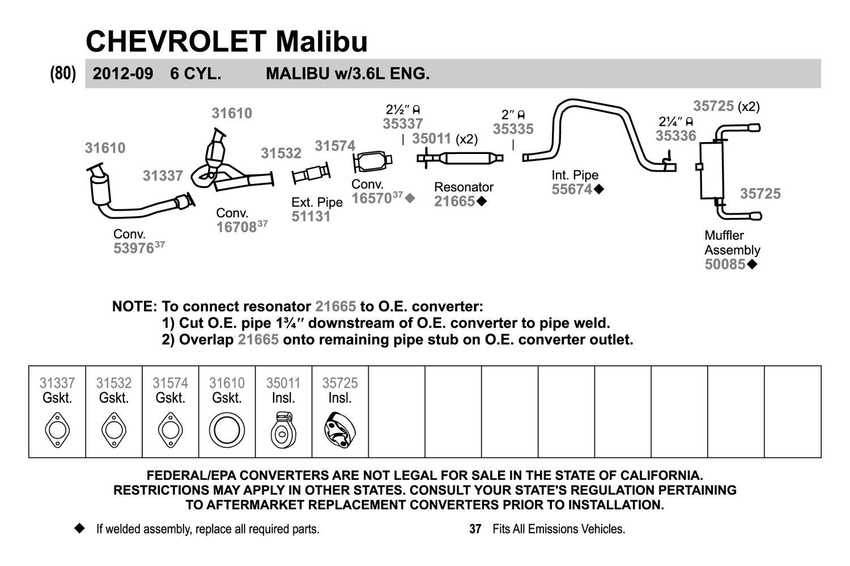 Enjoyable Malibu Exhaust Diagram Wiring Diagram Wiring 101 Ferenstreekradiomeanderfmnl