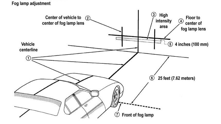 fog adjustment 1 winjet fog lights installation and adjustment