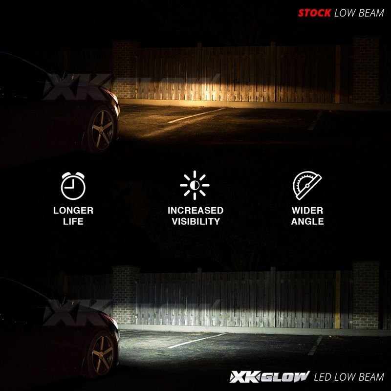 For Dodge Ram 3500 03 09 Xkglow Xk042001 Hb4 Cob Led