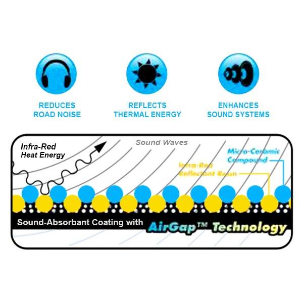 Zir on Lt1 Cooling Fan Wiring Harness Diagram